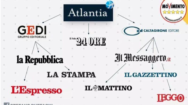 Dal Veneto a Wall Street: il potere della famiglia Benetton vicina al PD