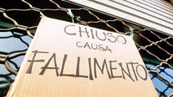 Economia: la Sicilia e la grave crisi economica tra mafia, antimafia e malapolitica