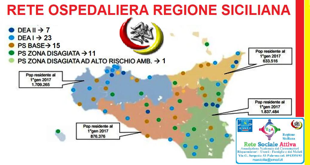 RETE SOCIALE ATTIVA, e la rete ospedaliera in Sicilia